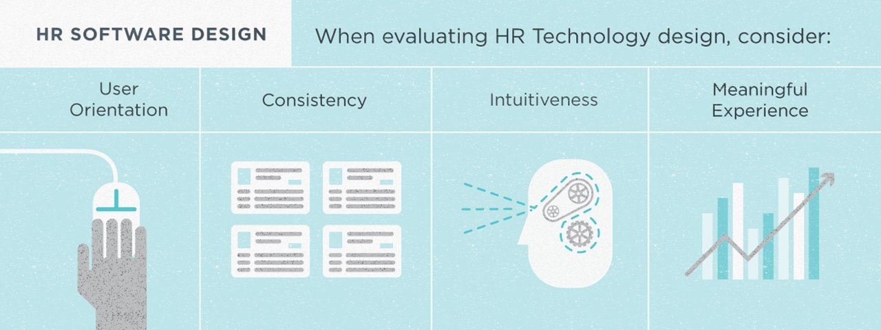 HR Technology Design