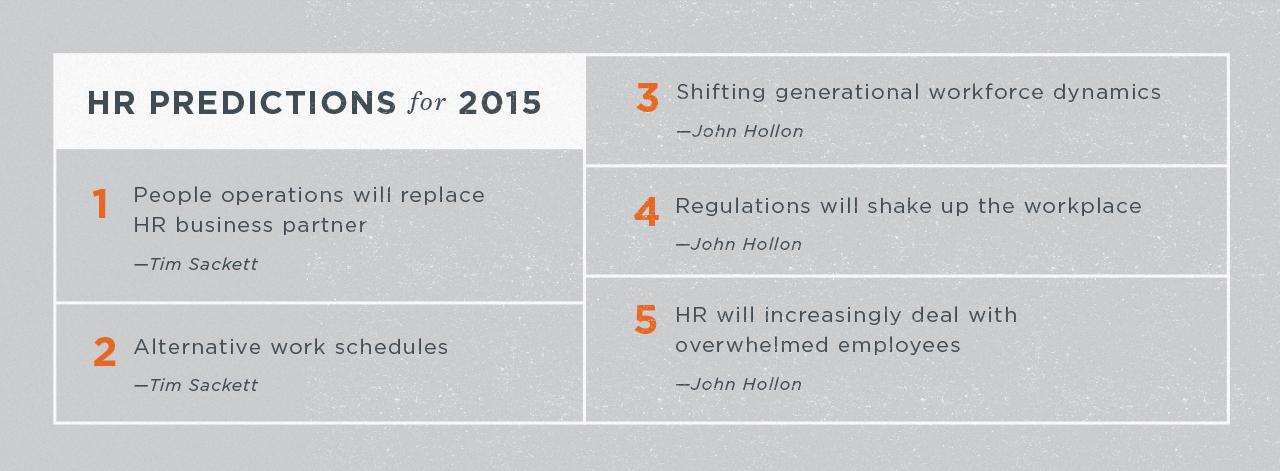 HR Predictions 2015