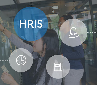 What is an HRIS?