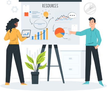 3. Identify Resources Needed