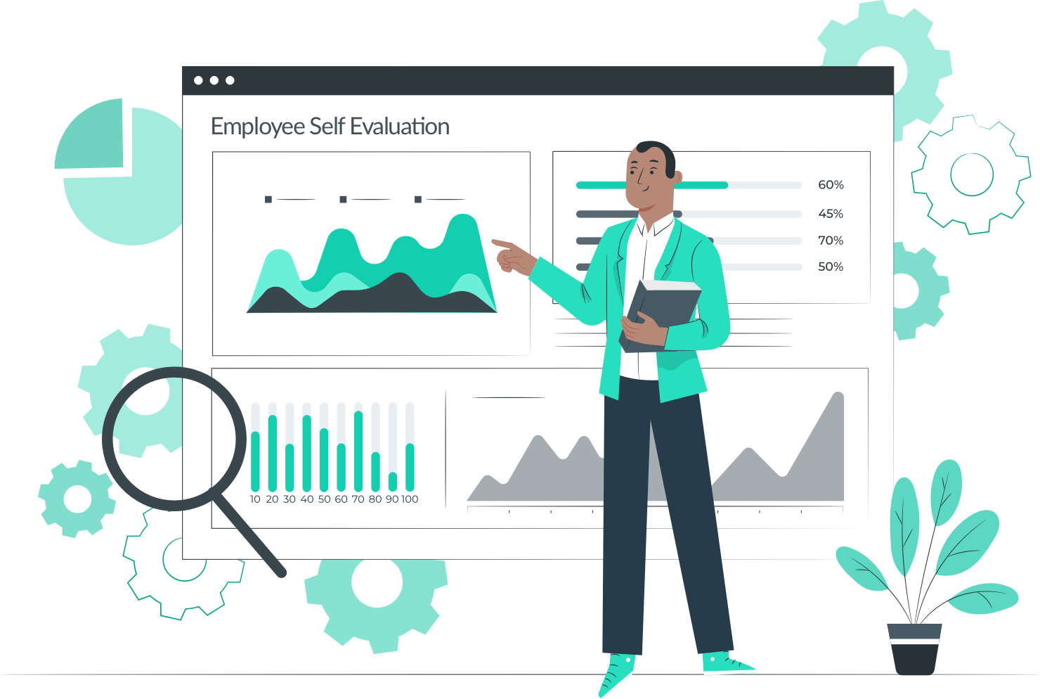 What is the employee self-evaluation and why is it important?