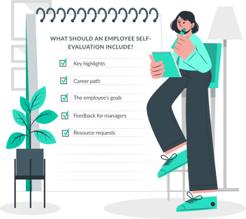 What should an employee self-evaluation include?