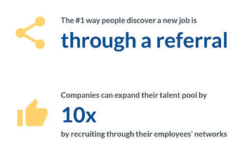 blog-03You get access to undiscovered talent