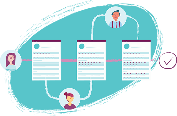 custom HR forms and flowcharts