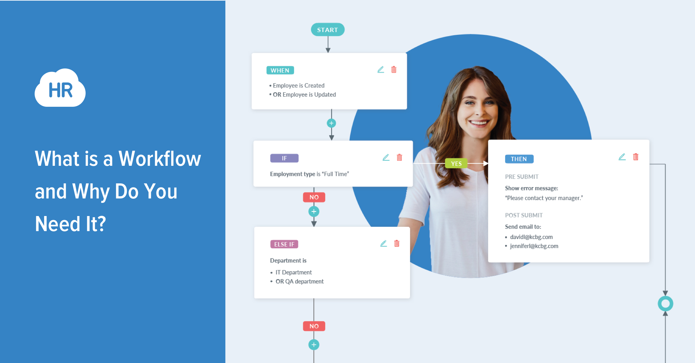 What is a Workflow and Why Do You Need It?
